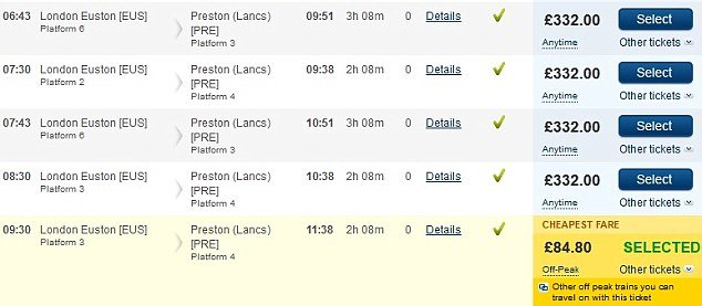 Return train to Preston costs the same as flight to New ...